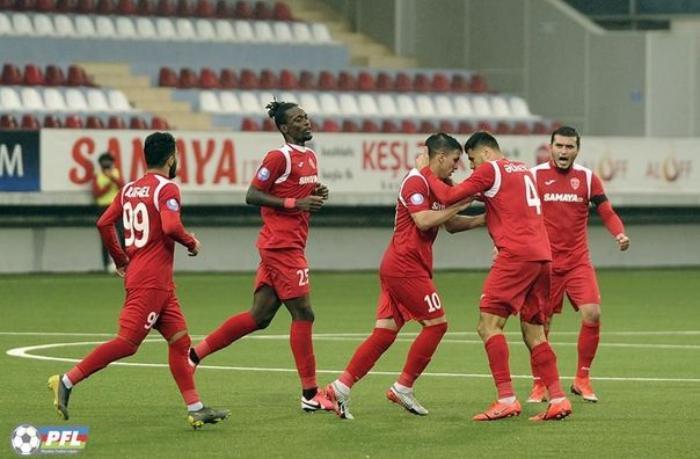 Azərbaycan klubunun 10 futbolçusunda COVID-19 aşkarlandı