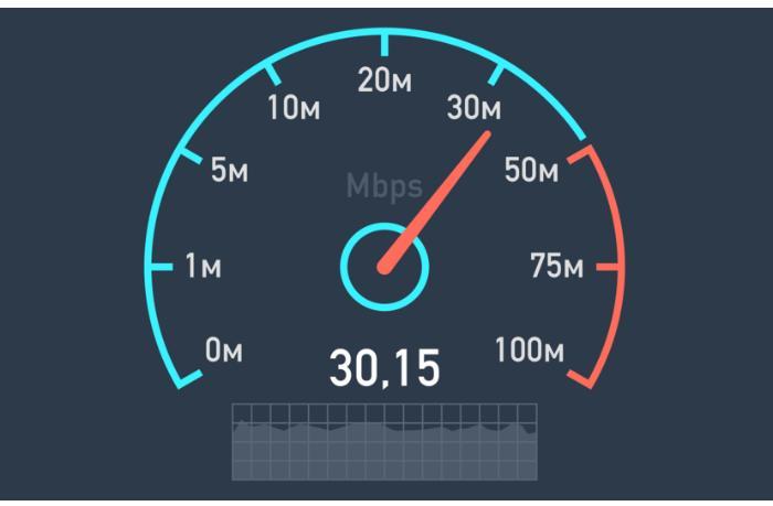 Azərbaycanın dünyada internetin sürətinə görə reytinqi açıqlandı